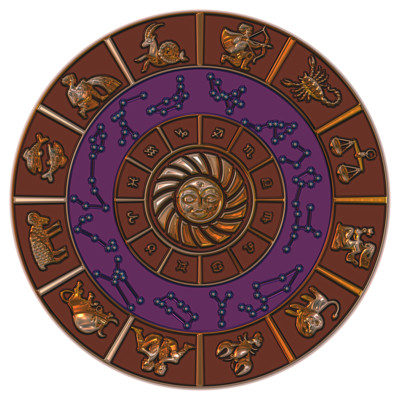 a definition of horoscope Horoscope definition: the definition of a horoscope is an astrological forecast for a day, week, month or year based on the position of the stars and planets at a.
