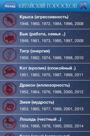 Гороскоп на 2020 год по знакам зодиака и по году рождения майл ру