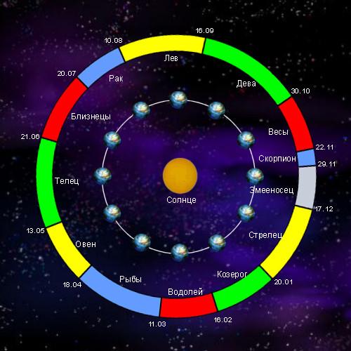 Кто по гороскопу родившиеся 17 июня