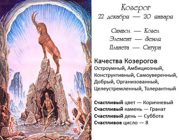 Люди родившиеся по знаком зодиака козерог